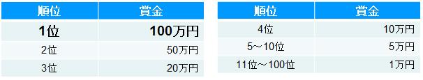 グランプリ料金.jpg