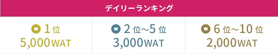 777リーグSep2019_毎日ランキング賞品.png