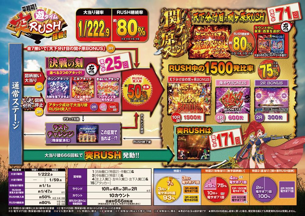 mobile_P戦国乙女6_ゲームフロー.png