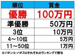 777GP2017賞金.jpg