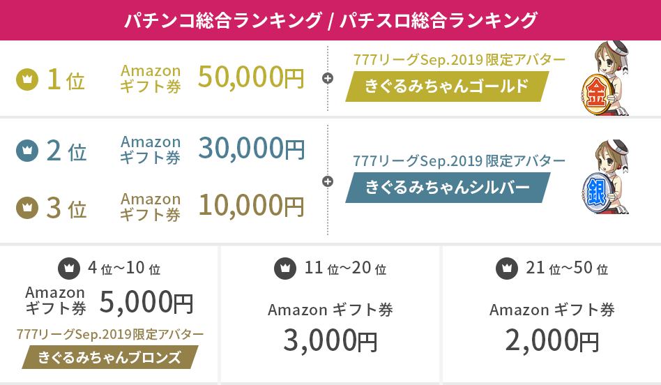 777リーグSep2019_総合ランキング賞品.png