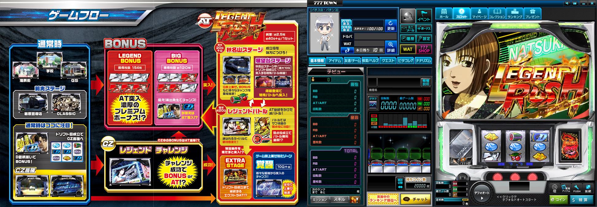 頭文字D_ゲームフロー_プレイ画面.png