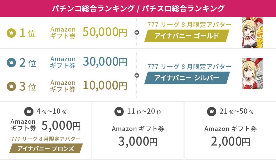 777リーグ_合計ランキング賞品.png