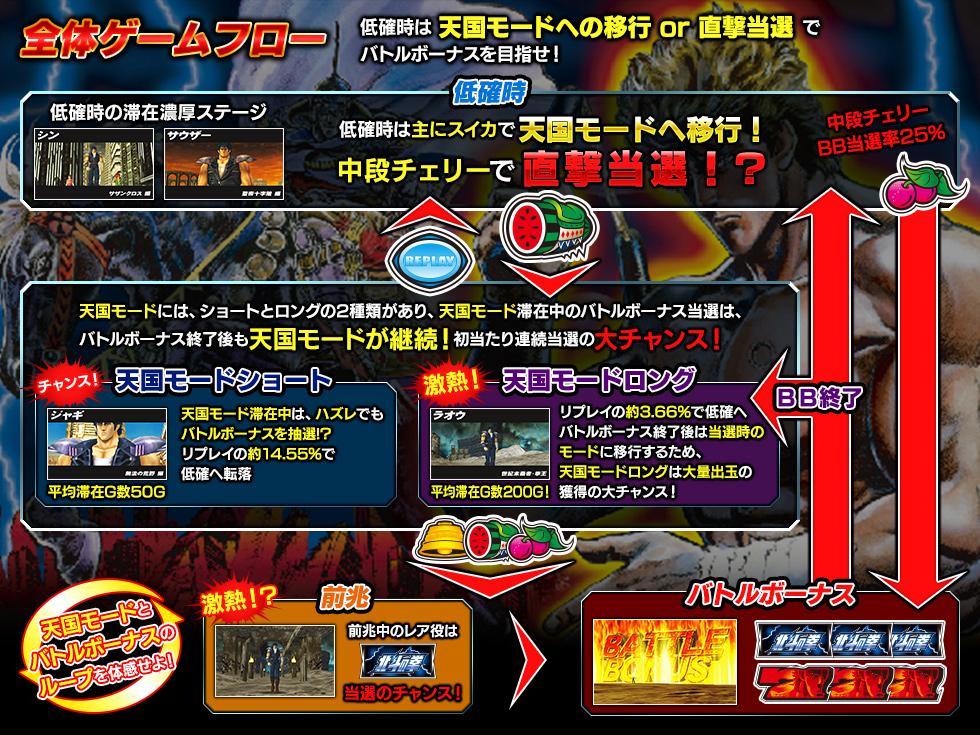pc_hokuto777_discription01.jpg