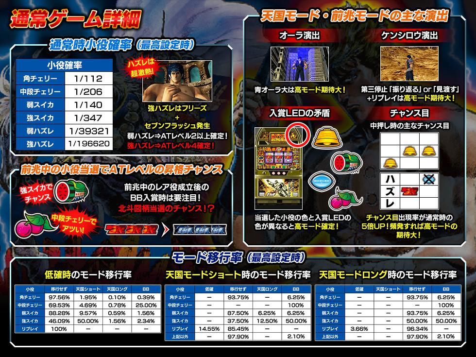 pc_hokuto777_discription03.jpg